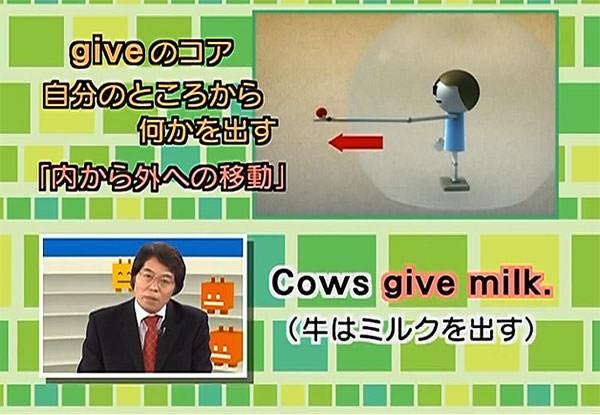 NHK『新感覚☆キーワードで英会話』GIVEコア